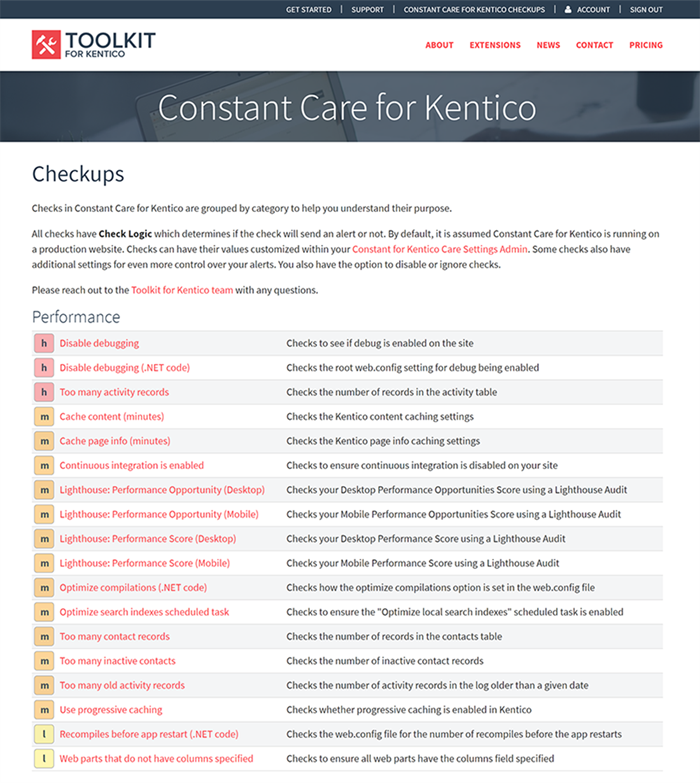 list of performance checkups for Constant Care for Kentico